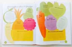 zwergalarm-Naehrstoffe-Obst-Genuese
